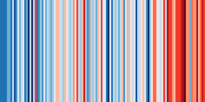Warming Stripes for Ireland from 1901-2018. From showyourstripes.info